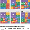 (Infographic) How Do Different Generations Spend Their Money on Food ?