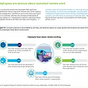 (PDF) Capgemini - The Future of Work : From Remote to Hybrid