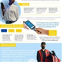 (Infographic) The Power of Mobile Communication