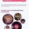 (Infographic) New Insights Into Key Trends Leading Into the Holiday Season