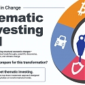 (Infographic) How to Invest in Change : A Guide to Thematic Investing