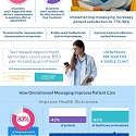 (Infographic) The Future of Healthcare is Digital