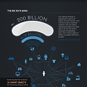 (Infographic) Intel's Guide to the Internet of Things
