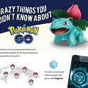 (Infographic) Pokemon Go! Facts, Stats, Growth & Lots More