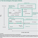 (PDF) BCG - Consolidation in Europe's Airline Industry
