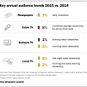 (PDF) Pew - State of the News Media 2016